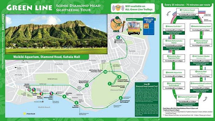 하와이 다이아몬드 헤드 관광 투어